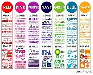 Les marques en couleur